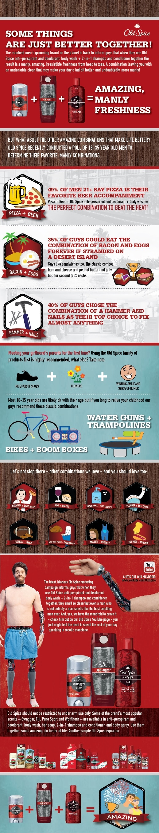 OldSpice_Infographic_FINAL