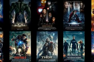 Regal Schedules 29-hour Marvel Movie Marathon To Kick Off Special Avengers: Age of Ultron Premiere 2