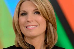 Nicolle Wallace Gives Emotional Farewell to The View