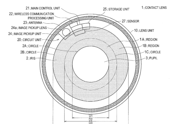 Sony Patents Contact Lens Cam