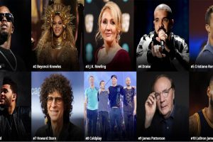 2017 Forbes - World's Highest-Paid Celebrities