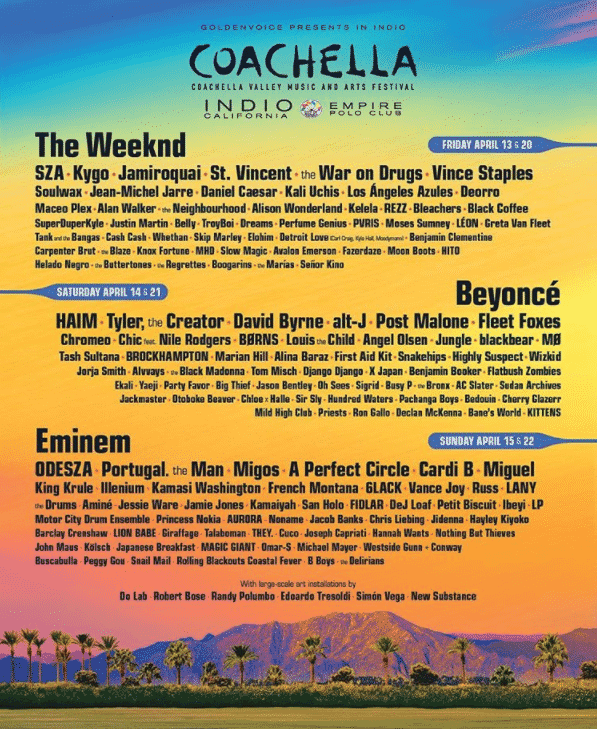 Coachella 2018 line up